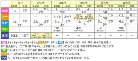 2015sho_kyokasho.jpg